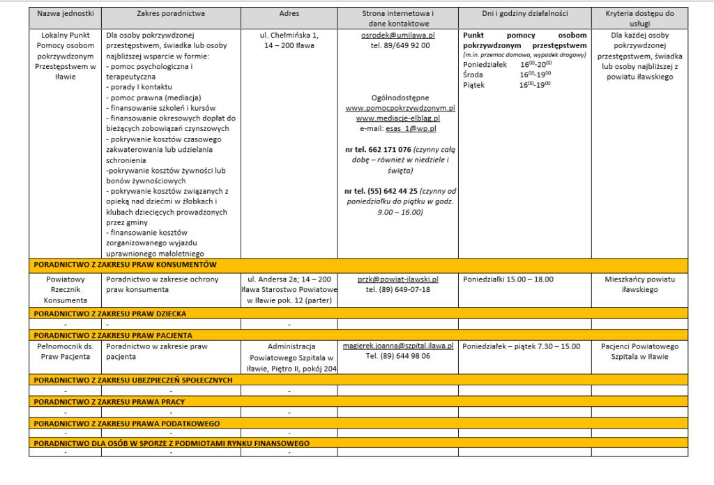 Tabela 10