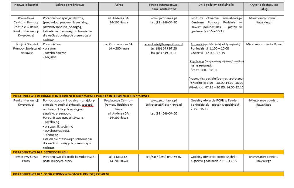 Tabela 9